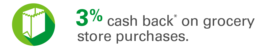 3% cash back* on grocery store purchases.