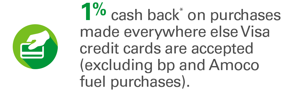 1% cash back* on purchases made everywhere else Visa credit cards are accepted (excluding bp and Amoco fuel purchases).